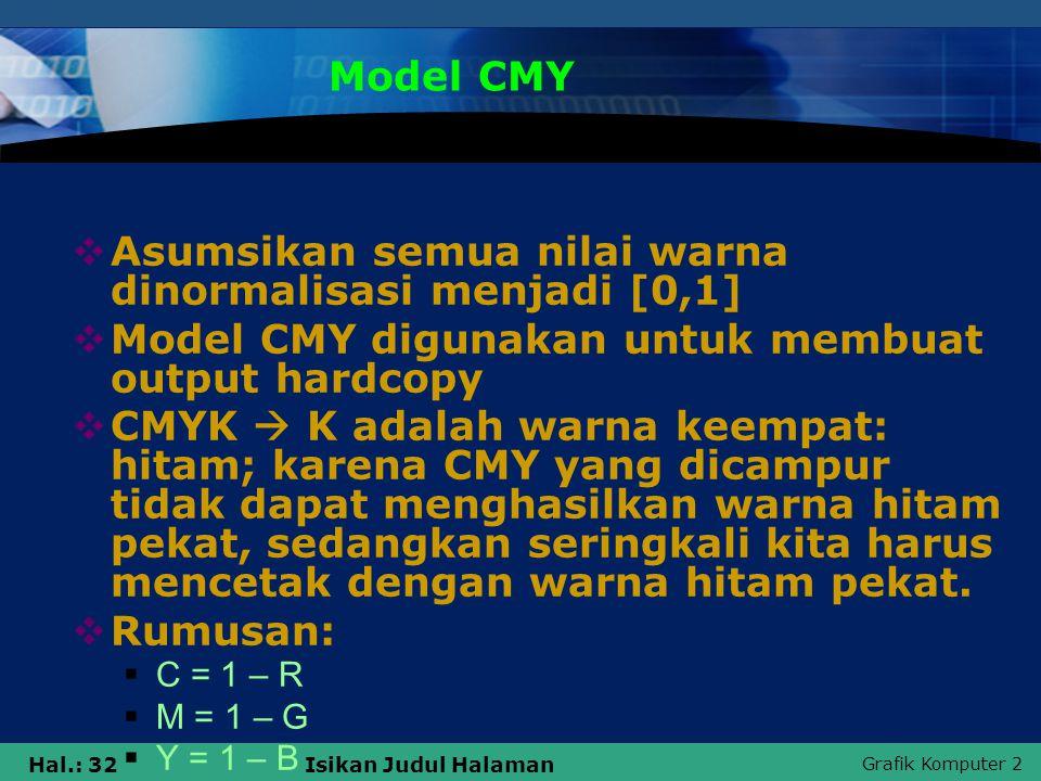 Grafik Komputer 2 Hal.: 32Isikan Judul Halaman Model CMY  Asumsikan semua nilai warna dinormalisasi menjadi [0,1]  Model CMY digunakan untuk membuat