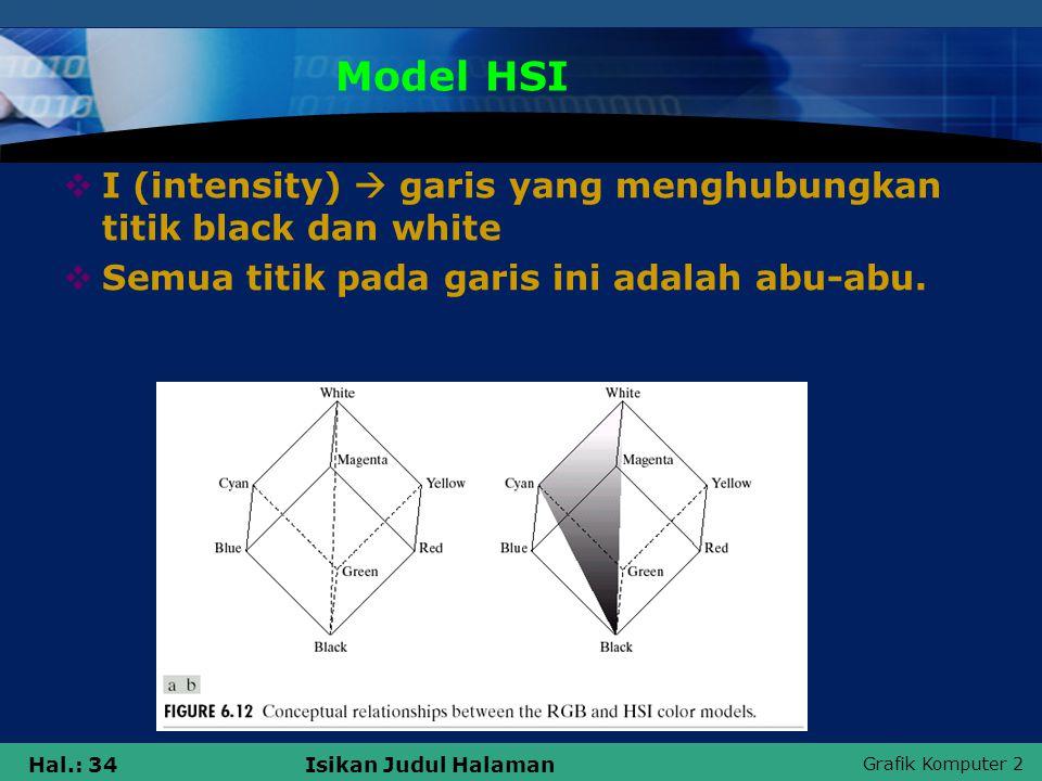 Grafik Komputer 2 Hal.: 34Isikan Judul Halaman Model HSI  I (intensity)  garis yang menghubungkan titik black dan white  Semua titik pada garis ini