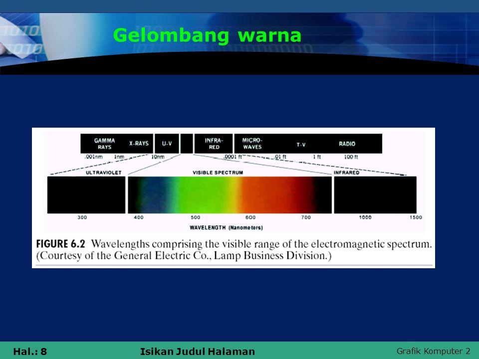 Grafik Komputer 2 Hal.: 8Isikan Judul Halaman Gelombang warna