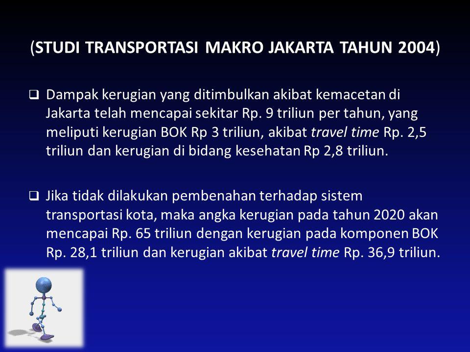 STUDI TRANSPORTASI MAKRO JAKARTA TAHUN 2004 (STUDI TRANSPORTASI MAKRO JAKARTA TAHUN 2004)  Dampak kerugian yang ditimbulkan akibat kemacetan di Jakar