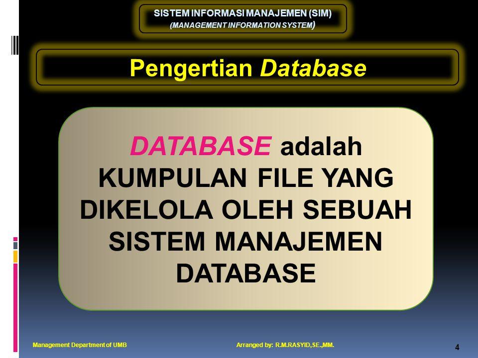 SISTEM INFORMASI MANAJEMEN (SIM) (MANAGEMENT INFORMATION SYSTEM ) 15 Pembuatan Database Management Department of UMBArranged by: R.M.RASYID,SE.,MM.