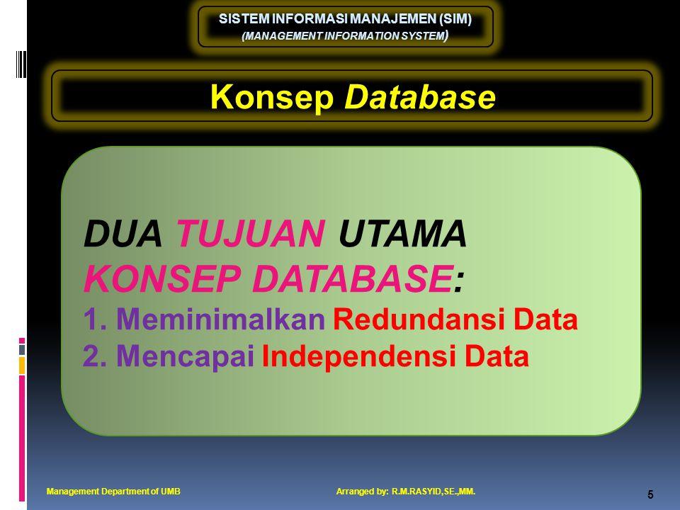 SISTEM INFORMASI MANAJEMEN (SIM) (MANAGEMENT INFORMATION SYSTEM ) 16 Pembuatan Database Management Department of UMBArranged by: R.M.RASYID,SE.,MM.