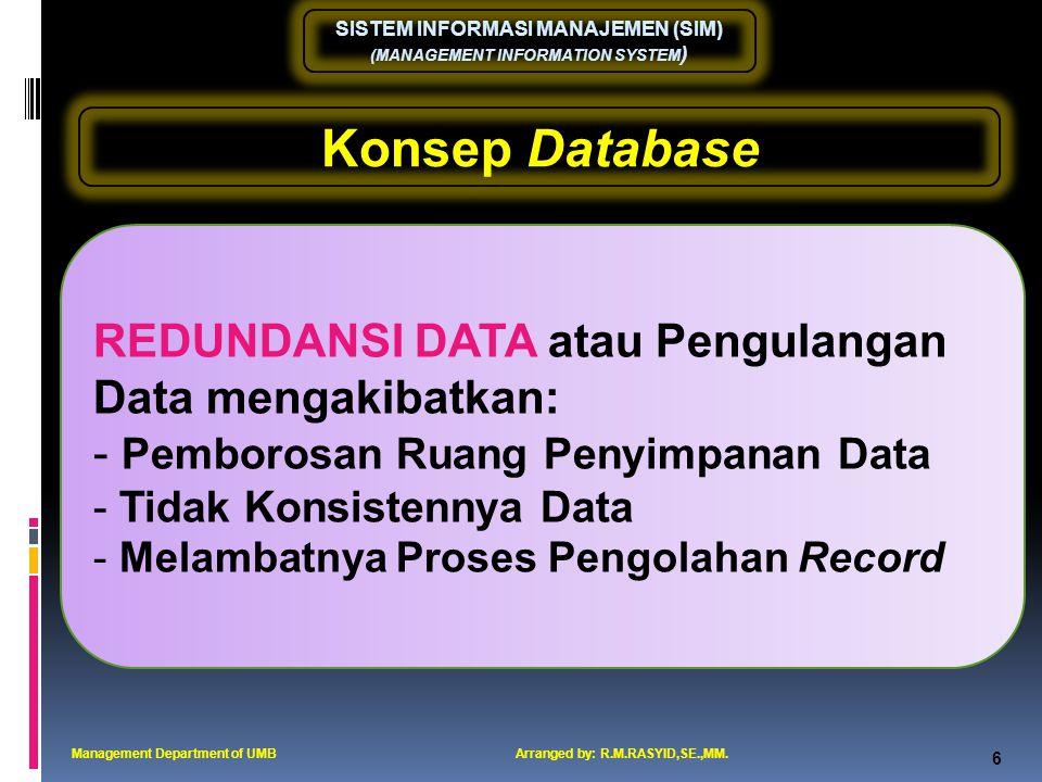 SISTEM INFORMASI MANAJEMEN (SIM) (MANAGEMENT INFORMATION SYSTEM ) 7 Konsep Database Management Department of UMBArranged by: R.M.RASYID,SE.,MM.