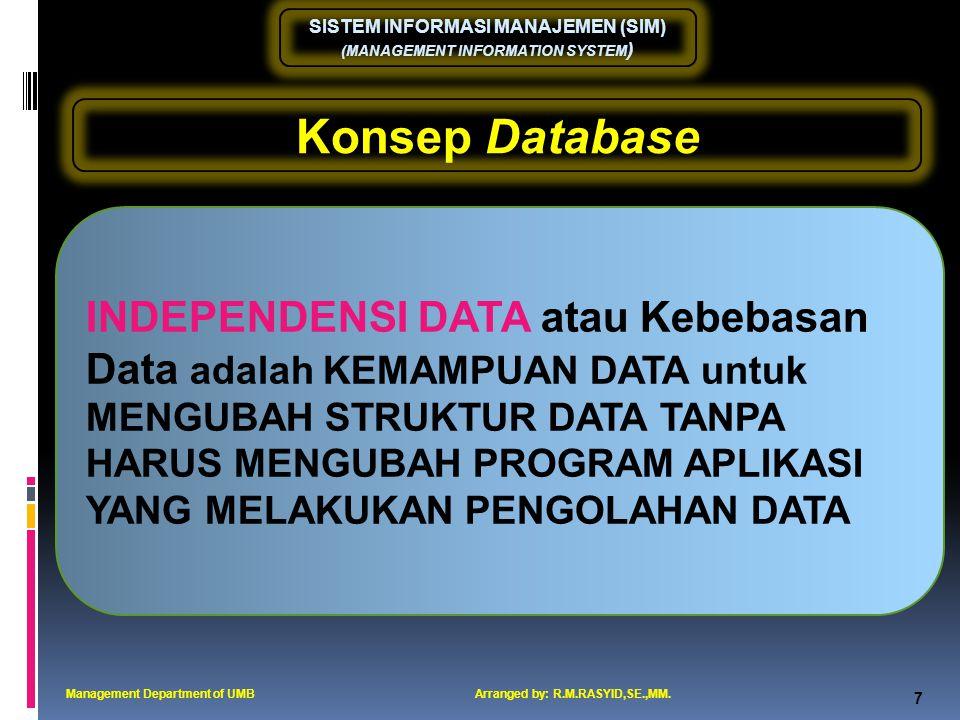 SISTEM INFORMASI MANAJEMEN (SIM) (MANAGEMENT INFORMATION SYSTEM ) 8 Struktur Database Management Department of UMBArranged by: R.M.RASYID,SE.,MM.