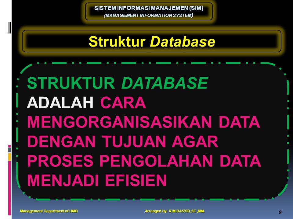 SISTEM INFORMASI MANAJEMEN (SIM) (MANAGEMENT INFORMATION SYSTEM ) 19 Pengelolaan Database Management Department of UMBArranged by: R.M.RASYID,SE.,MM.