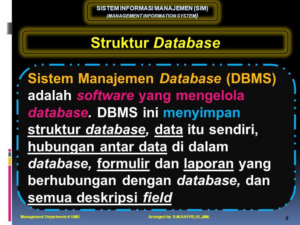 SISTEM INFORMASI MANAJEMEN (SIM) (MANAGEMENT INFORMATION SYSTEM ) 20 Pengelolaan Database Management Department of UMBArranged by: R.M.RASYID,SE.,MM.
