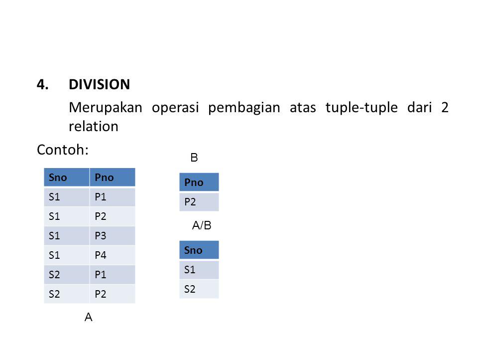 OPERATOR TAMBAHAN 1. SET INTERSECTION (  ) Operasi untuk menghasilkan irisan dua tabel dengan syarat kedua tabel memiliki atribut yang sama, domain a