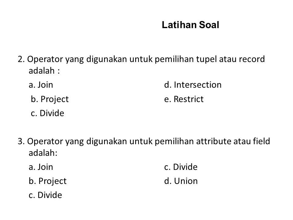 Latihan Soal 1. Yang termasuk di dalam operator himpunan adalah: a. Cartesian product d. Joint b. Dividee. Restrict c. Theta 2. Operator yang digunaka