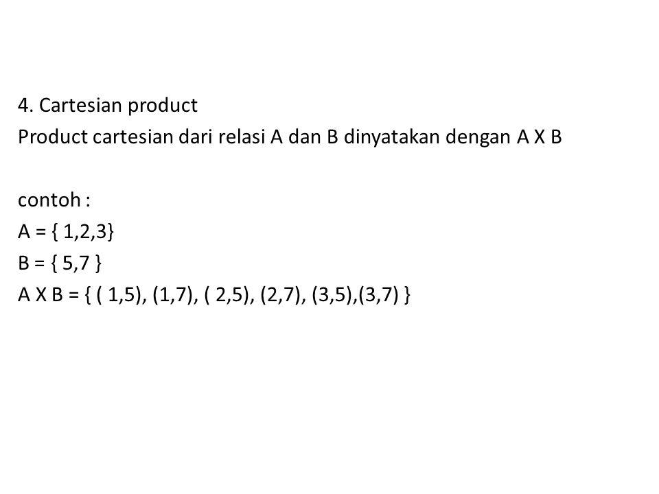 2. Intersection atau irisan (  ) Intersection dari relasi A dan B dinyatakan sebagai A  B a b 3. Difference Difference dari relasi A dan B dinyataka