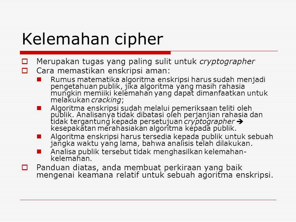 Kelemahan cipher  Merupakan tugas yang paling sulit untuk cryptographer  Cara memastikan enskripsi aman: Rumus matematika algoritma enskripsi harus sudah menjadi pengetahuan publik, jika algoritma yang masih rahasia mungkin memiiki kelemahan yang dapat dimanfaatkan untuk melakukan cracking; Algoritma enskripsi sudah melalui pemeriksaan teliti oleh publik.