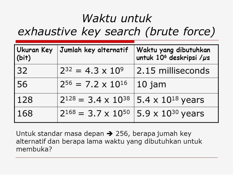 Waktu untuk exhaustive key search (brute force) Ukuran Key (bit) Jumlah key alternatifWaktu yang dibutuhkan untuk 10 6 deskripsi /µs 322 32 = 4.3 x 10 9 2.15 milliseconds 562 56 = 7.2 x 10 16 10 jam 1282 128 = 3.4 x 10 38 5.4 x 10 18 years 1682 168 = 3.7 x 10 50 5.9 x 10 30 years Untuk standar masa depan  256, berapa jumah key alternatif dan berapa lama waktu yang dibutuhkan untuk membuka?