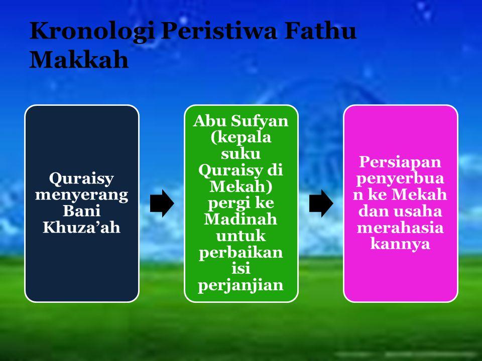 Kronologi Peristiwa Fathu Makkah Quraisy menyerang Bani Khuza'ah Abu Sufyan (kepala suku Quraisy di Mekah) pergi ke Madinah untuk perbaikan isi perjan