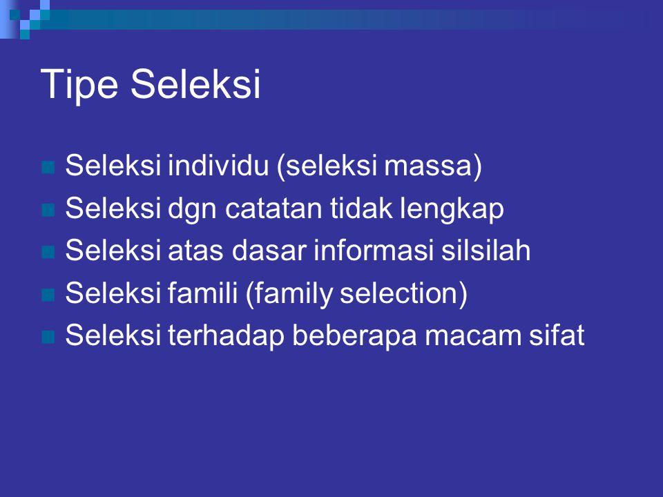 Tipe Seleksi Seleksi individu (seleksi massa) Seleksi dgn catatan tidak lengkap Seleksi atas dasar informasi silsilah Seleksi famili (family selection