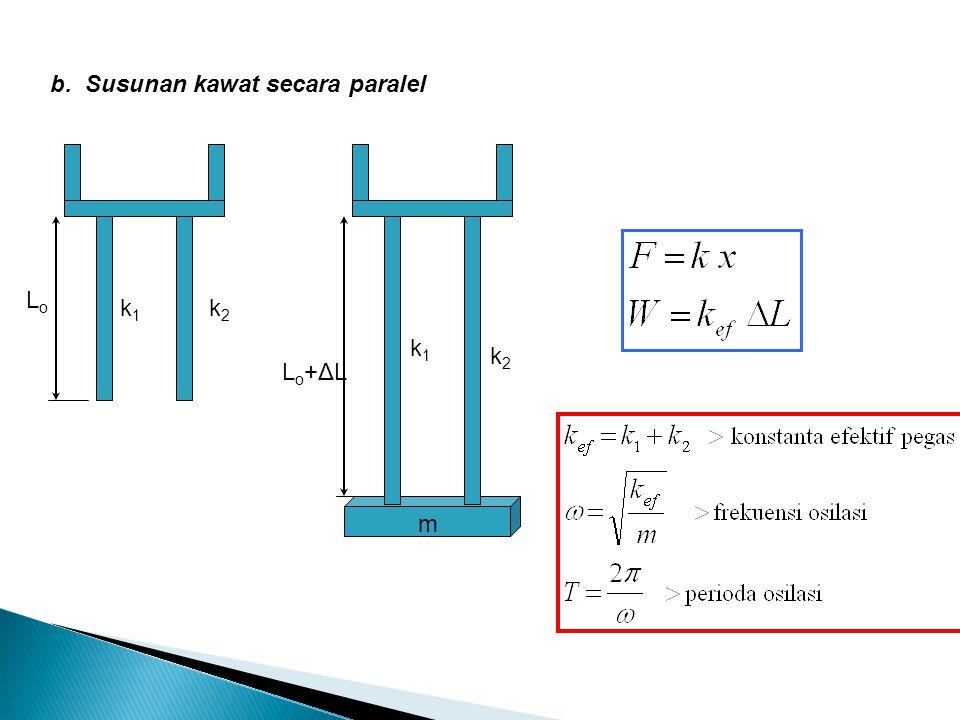 b. Susunan kawat secara paralel k1k1 k2k2 LoLo k1k1 k2k2 Lo+ΔLLo+ΔL m