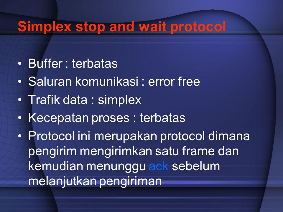 Simplex stop and wait protocol Buffer : terbatas Saluran komunikasi : error free Trafik data : simplex Kecepatan proses : terbatas Protocol ini merupa