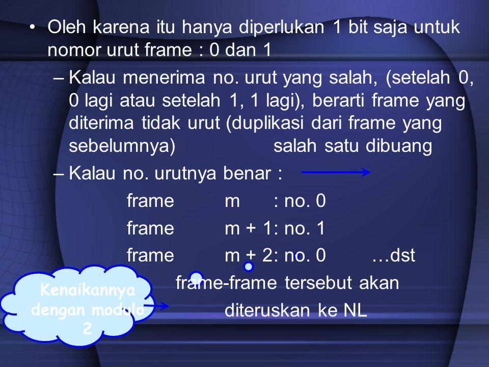 Oleh karena itu hanya diperlukan 1 bit saja untuk nomor urut frame : 0 dan 1 –Kalau menerima no. urut yang salah, (setelah 0, 0 lagi atau setelah 1, 1