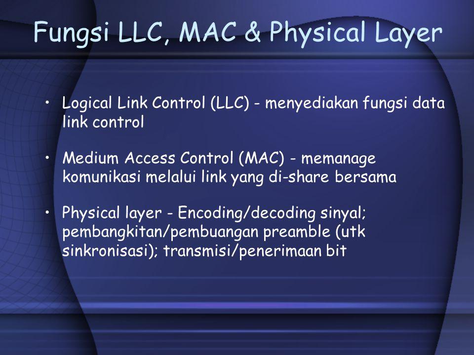 Fungsi LLC, MAC & Physical Layer Logical Link Control (LLC) - menyediakan fungsi data link control Medium Access Control (MAC) - memanage komunikasi m