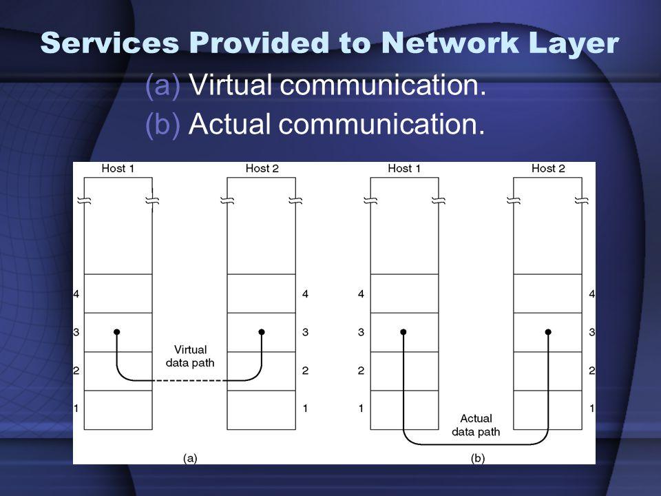 Protocol Data Link Layer Unrestricted Simplex Protocol Pengirim : –Ambil paket dari NL –Membentuk frame –Kirim ke PL Penerima : –Bila ada frame sampai –Ambil dari PL –Ambil paket dari frame –Kirim paket ke NL