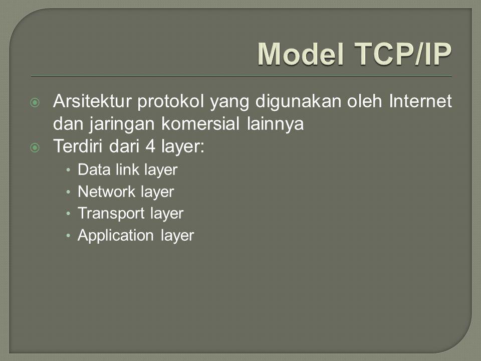  Arsitektur protokol yang digunakan oleh Internet dan jaringan komersial lainnya  Terdiri dari 4 layer: Data link layer Network layer Transport laye