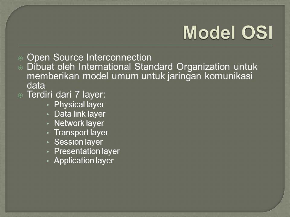  Awalnya network layer ditujukan untuk mengirimkan packet antar host di sebuah jaringan, contoh X.25  Pengembangan ke Internetworking, dimana jalur pengiriman packet dari sumber ke tujuan melalui jaringan-jaringan lainnya (routing)  Beberapa protokol bagian dari IP yaitu ICMP (menyediakan informasi dianostik untuk pengiriman packet IP), IGMP (mengelola data multicast), protokol routing seperti BGP, OSPF dan RIP