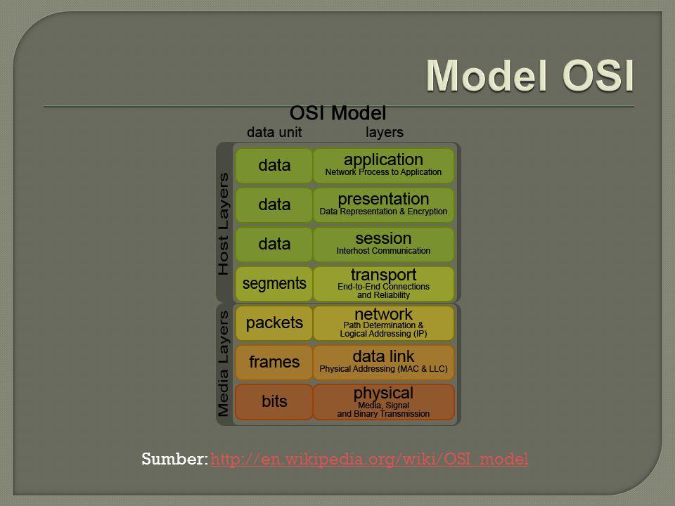 Sumber: http://en.wikipedia.org/wiki/OSI_modelhttp://en.wikipedia.org/wiki/OSI_model