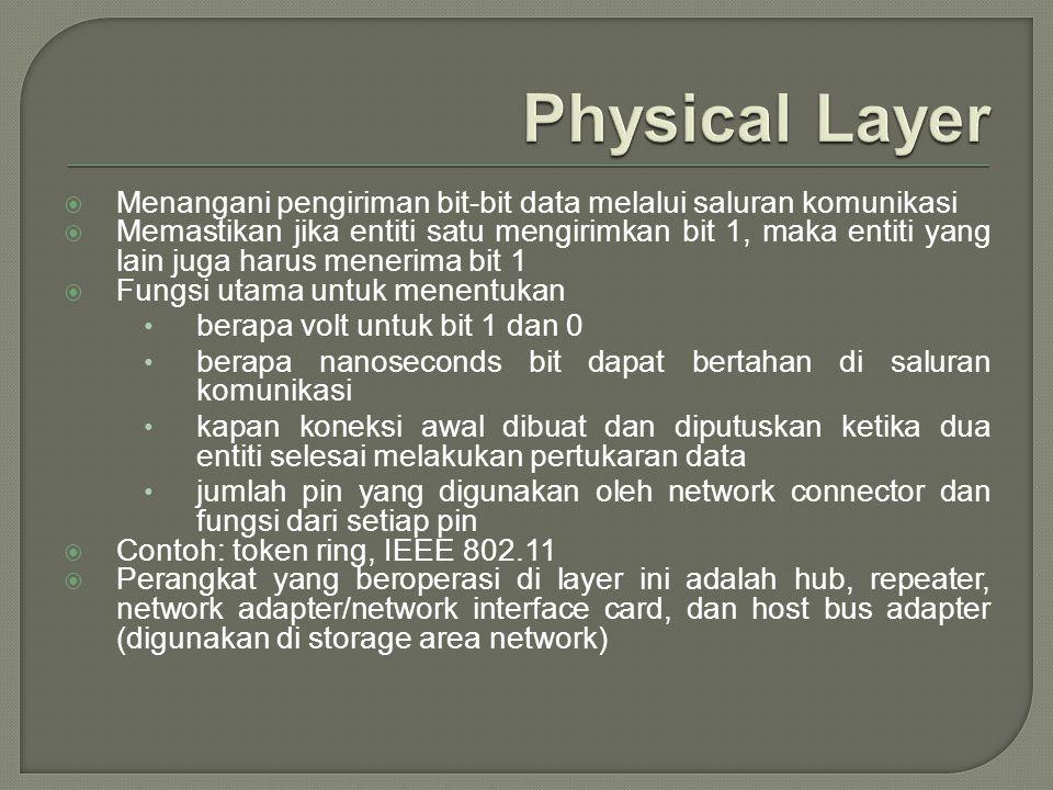  Layer ini mencakup presentation dan session layer dari model OSI, dimana layanan dari layer-layer tersebut disediakan melalui libraries  Data user yang akan dikirimkan melalui jaringan diterima melalui application layer, baru kemudian diteruskan ke layer dibawahnya, yaitu transport layer.