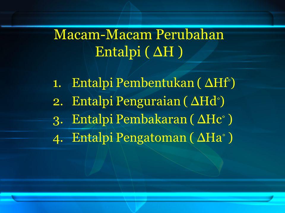 Macam-Macam Perubahan Entalpi ( ΔH ) 1.Entalpi Pembentukan ( ΔHf ◦ ) 2.Entalpi Penguraian ( ΔHd ◦ ) 3.Entalpi Pembakaran ( ΔHc ◦ ) 4.Entalpi Pengatoma