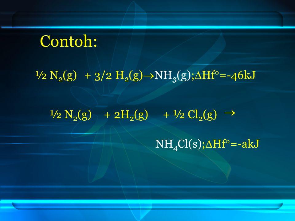 Contoh:  NH 3 (g);  Hf  =-46kJ½ N 2 (g)+ 3/2 H 2 (g)  ½ N 2 (g)+ 2H 2 (g)+ ½ Cl 2 (g) NH 4 Cl(s);  Hf  =-akJ