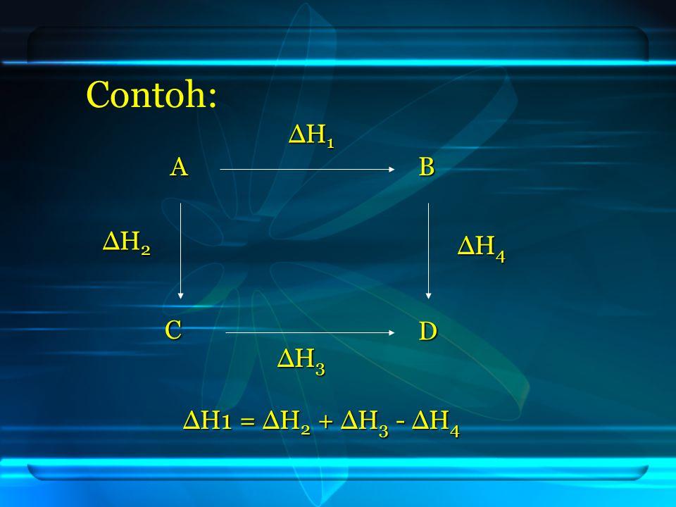 Contoh: ΔH1 = ΔH2 + ΔH3 - ΔH4 ΔH2 ΔH4 ΔH1 C AB D ΔH3