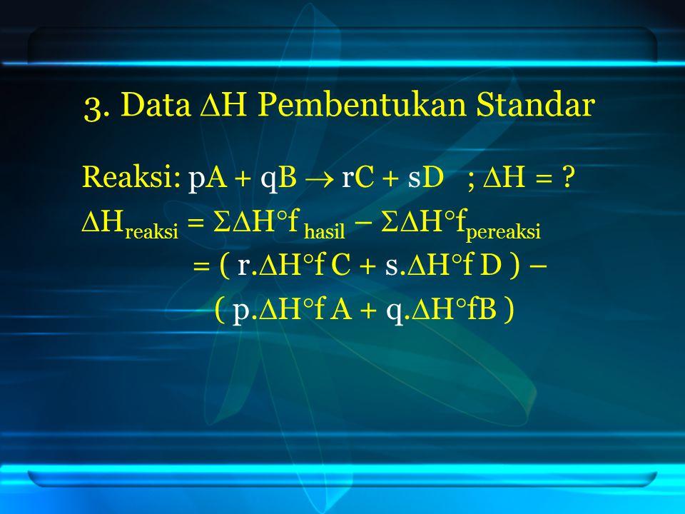 3. Data  H Pembentukan Standar Reaksi: pA + qB  rC + sD ;  H = ?  H reaksi =  H  f hasil –  H  f pereaksi = ( r.  H  f C + s.  H  f D )