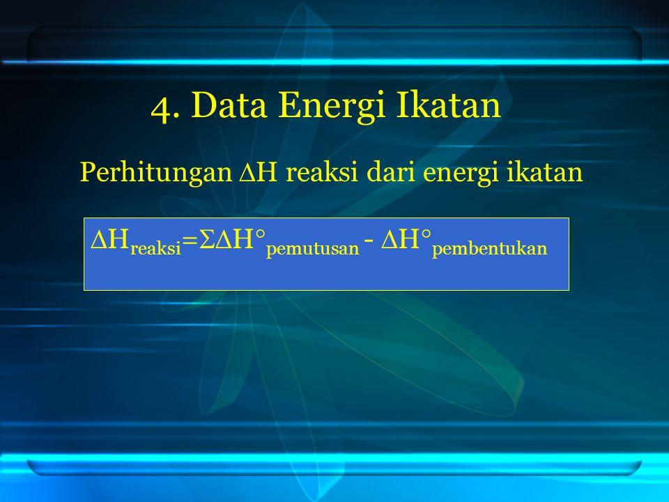 4. Data Energi Ikatan Perhitungan  H reaksi dari energi ikatan  H reaksi =  H  pemutusan -  H  pembentukan