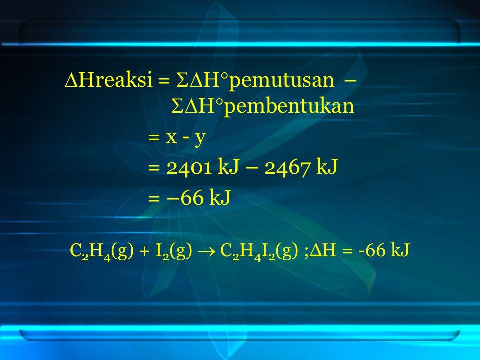  Hreaksi =  H  pemutusan –  H  pembentukan = x - y = 2401 kJ – 2467 kJ = –66 kJ C 2 H 4 (g) + I 2 (g)  C 2 H 4 I 2 (g) ;ΔH = -66 kJ