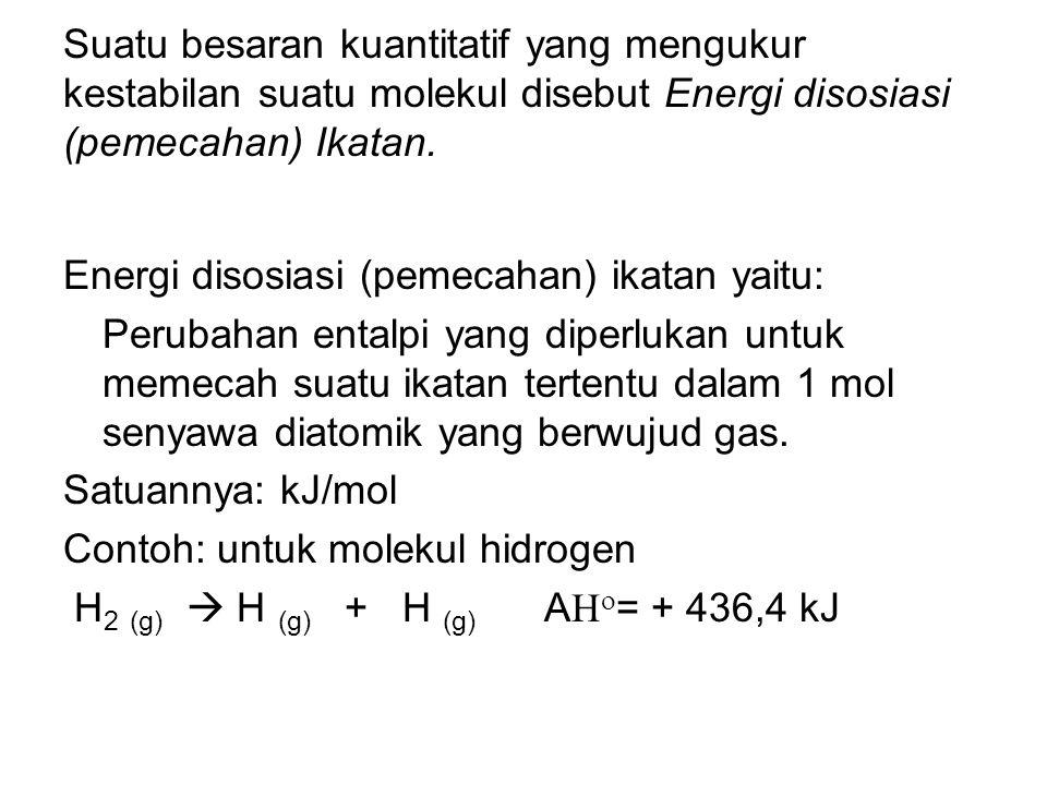Suatu besaran kuantitatif yang mengukur kestabilan suatu molekul disebut Energi disosiasi (pemecahan) Ikatan. Energi disosiasi (pemecahan) ikatan yait