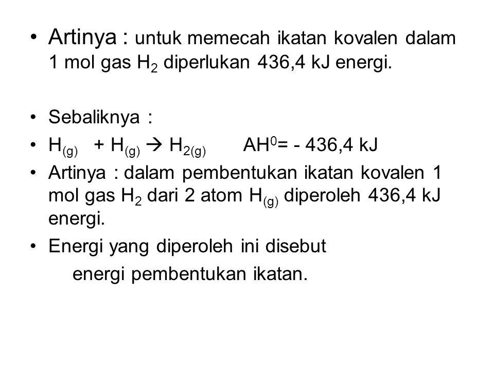 Artinya : untuk memecah ikatan kovalen dalam 1 mol gas H 2 diperlukan 436,4 kJ energi. Sebaliknya : H (g) + H (g)  H 2(g) AH 0 = - 436,4 kJ Artinya :