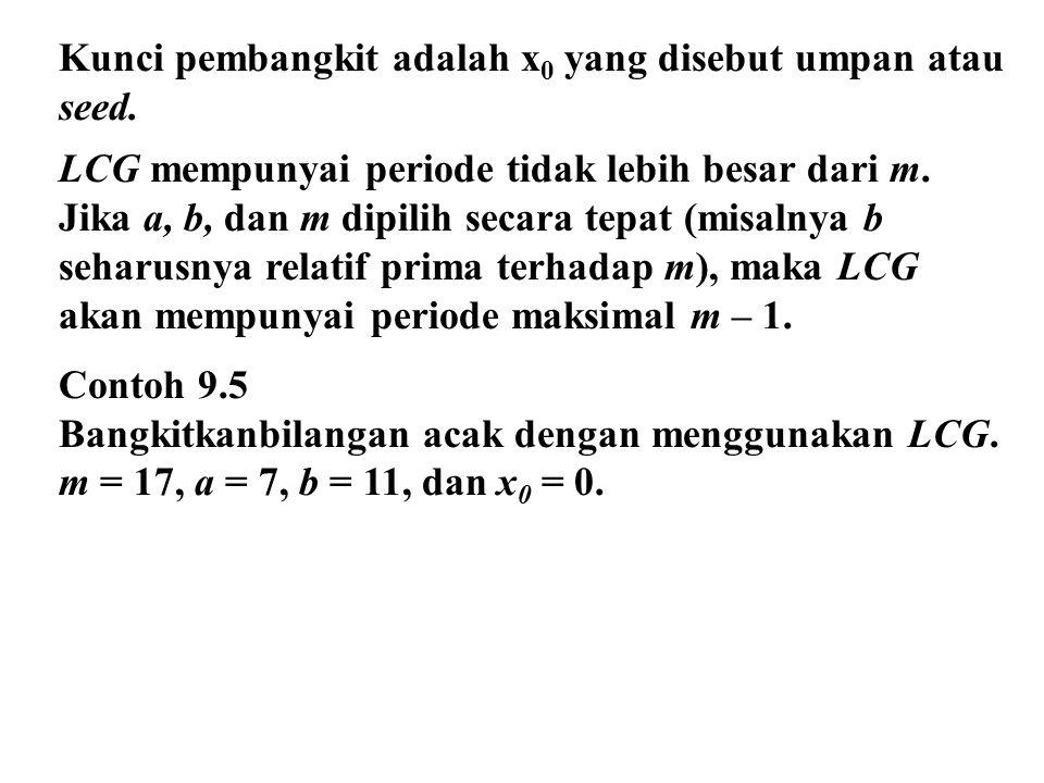 Kunci pembangkit adalah x 0 yang disebut umpan atau seed. LCG mempunyai periode tidak lebih besar dari m. Jika a, b, dan m dipilih secara tepat (misal