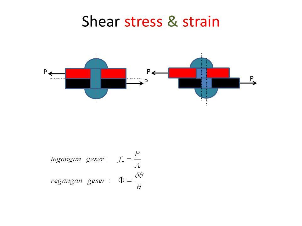Shear stress & strain P P P P