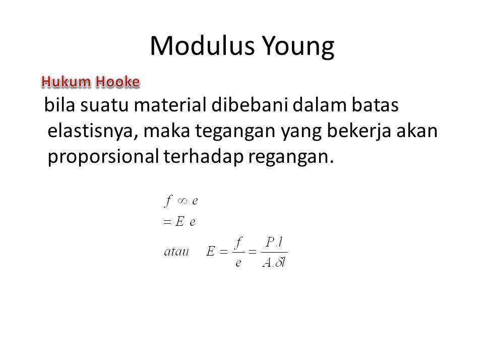 Modulus Young bila suatu material dibebani dalam batas elastisnya, maka tegangan yang bekerja akan proporsional terhadap regangan.