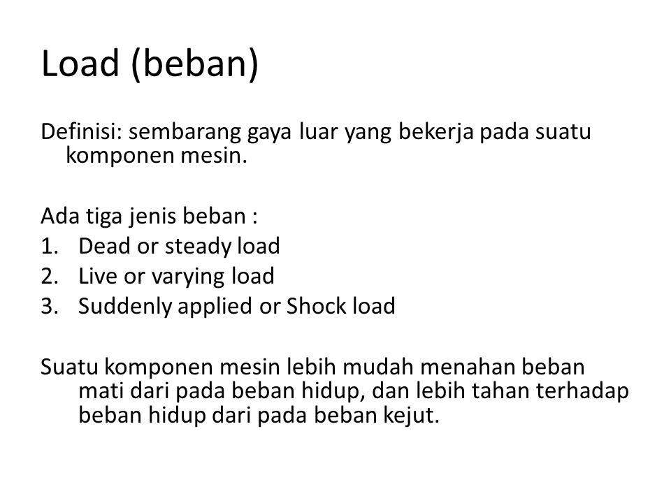Load (beban) Definisi: sembarang gaya luar yang bekerja pada suatu komponen mesin.