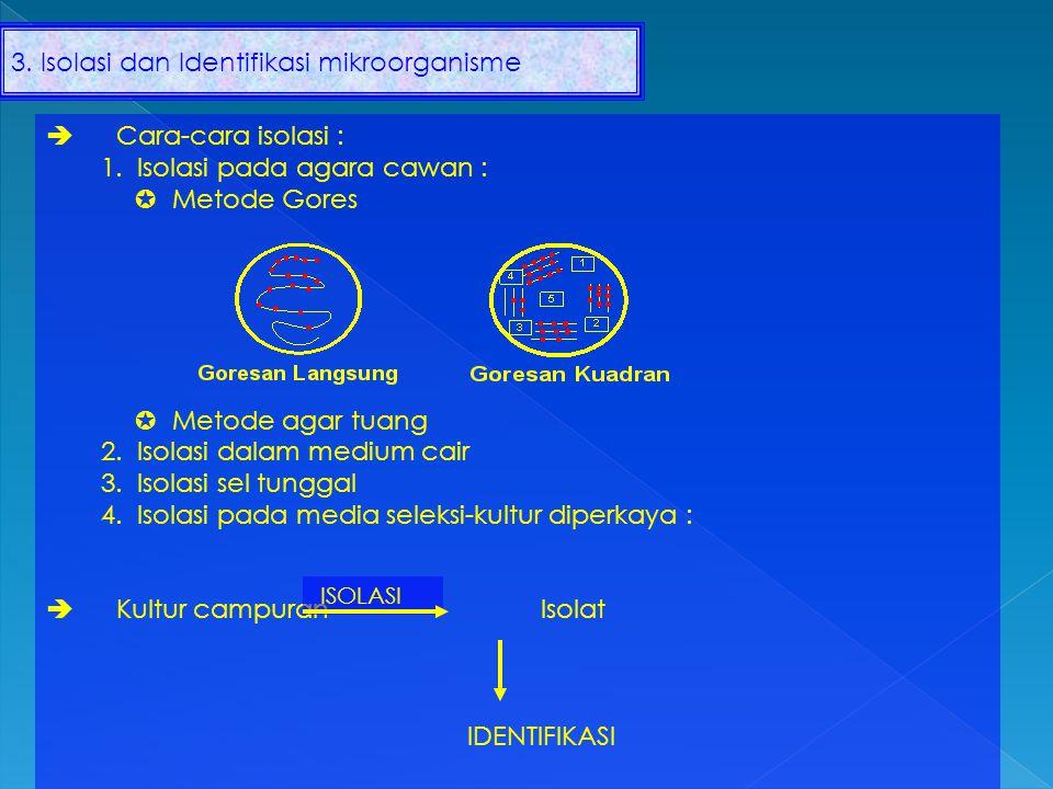 3. Isolasi dan Identifikasi mikroorganisme  Cara-cara isolasi : 1. Isolasi pada agara cawan :  Metode Gores  Metode agar tuang 2. Isolasi dalam med