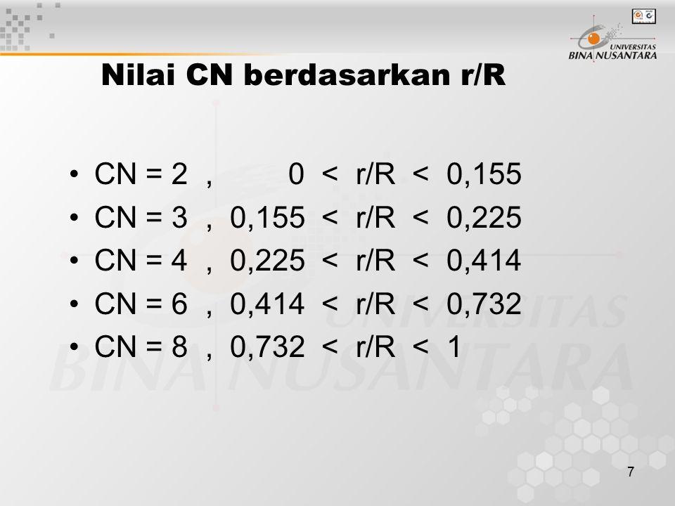 7 Nilai CN berdasarkan r/R CN = 2, 0 < r/R < 0,155 CN = 3, 0,155 < r/R < 0,225 CN = 4, 0,225 < r/R < 0,414 CN = 6, 0,414 < r/R < 0,732 CN = 8, 0,732 <