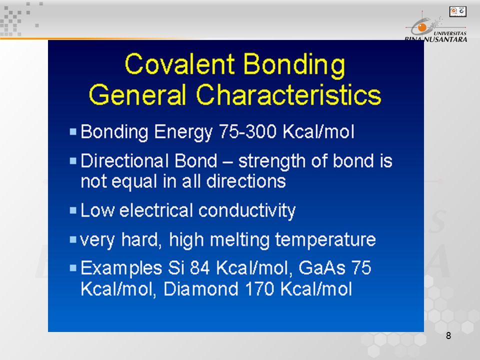9 ENERGI IKAT Energi ikat adalah energi yang dibutuhkan untuk memutuskan ikatan antar atom yang berikatan kovalen.