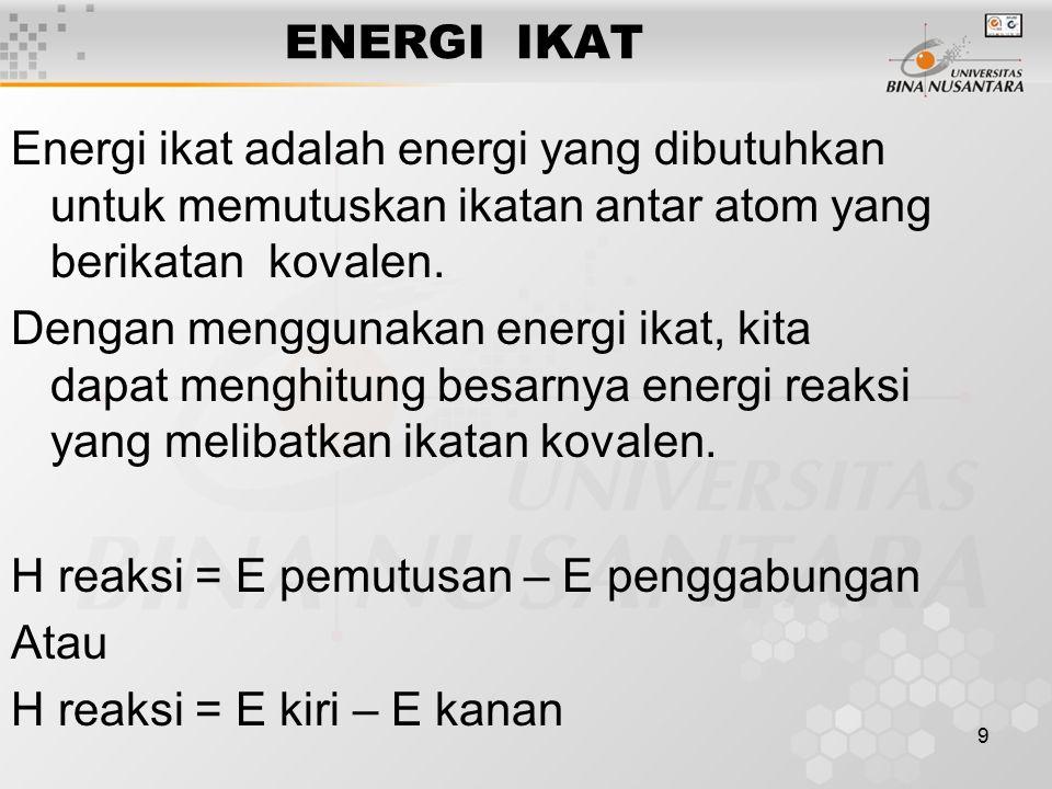 10 CONTOH : Hitung energi reaksi addisi etena dengan gas hidrogen H 2 C=CH 2 + H 2 ------ H 3 C-CH3 Energi ikat C=C : 680 KJ/mol H-H : 435 KJ/mol C-C : 370 KJ/mol C-H : 485 KJ/mol