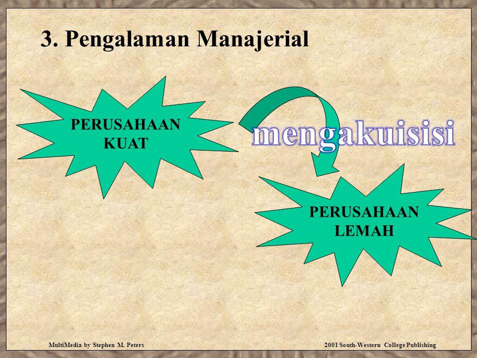 4. Menghindari Pajak MultiMedia by Stephen M. Peters 2001 South-Western College Publishing