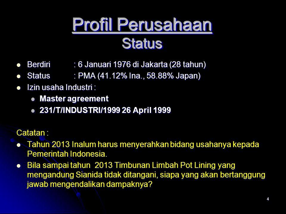 4 Profil Perusahaan Status Berdiri: 6 Januari 1976 di Jakarta (28 tahun) Berdiri: 6 Januari 1976 di Jakarta (28 tahun) Status: PMA (41.12% Ina., 58.88
