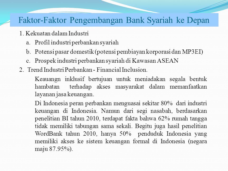 Faktor-Faktor Pengembangan Bank Syariah ke Depan 1. Kekuatan dalam Industri a.Profil industri perbankan syariah b.Potensi pasar domestik (potensi pemb