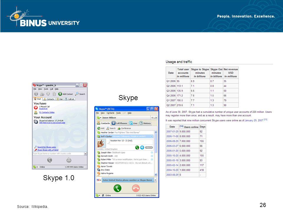 Tatap Muka: Tempat dan Waktu Sama Tampilan bersama dari komputer dosen: penggunaan proyektor untuk menayangkan presentasi.