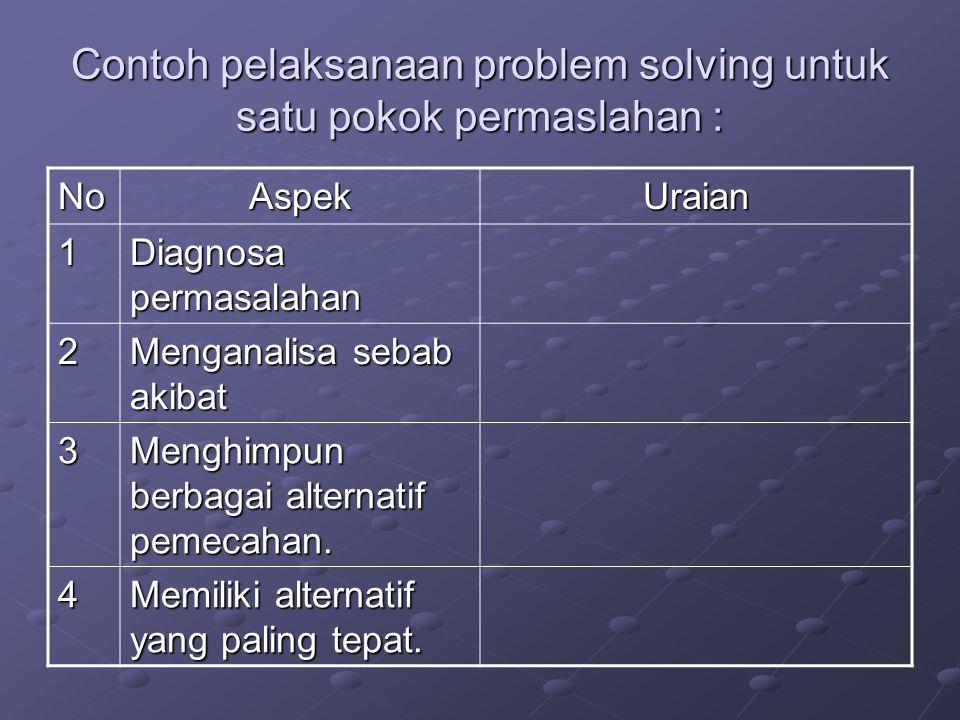 Contoh pelaksanaan problem solving untuk satu pokok permaslahan : NoAspekUraian 1 Diagnosa permasalahan 2 Menganalisa sebab akibat 3 Menghimpun berbag