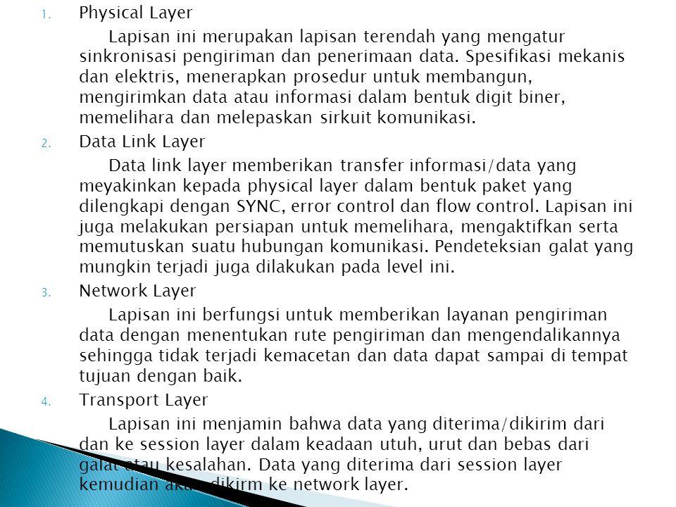 1. Physical Layer Lapisan ini merupakan lapisan terendah yang mengatur sinkronisasi pengiriman dan penerimaan data. Spesifikasi mekanis dan elektris,