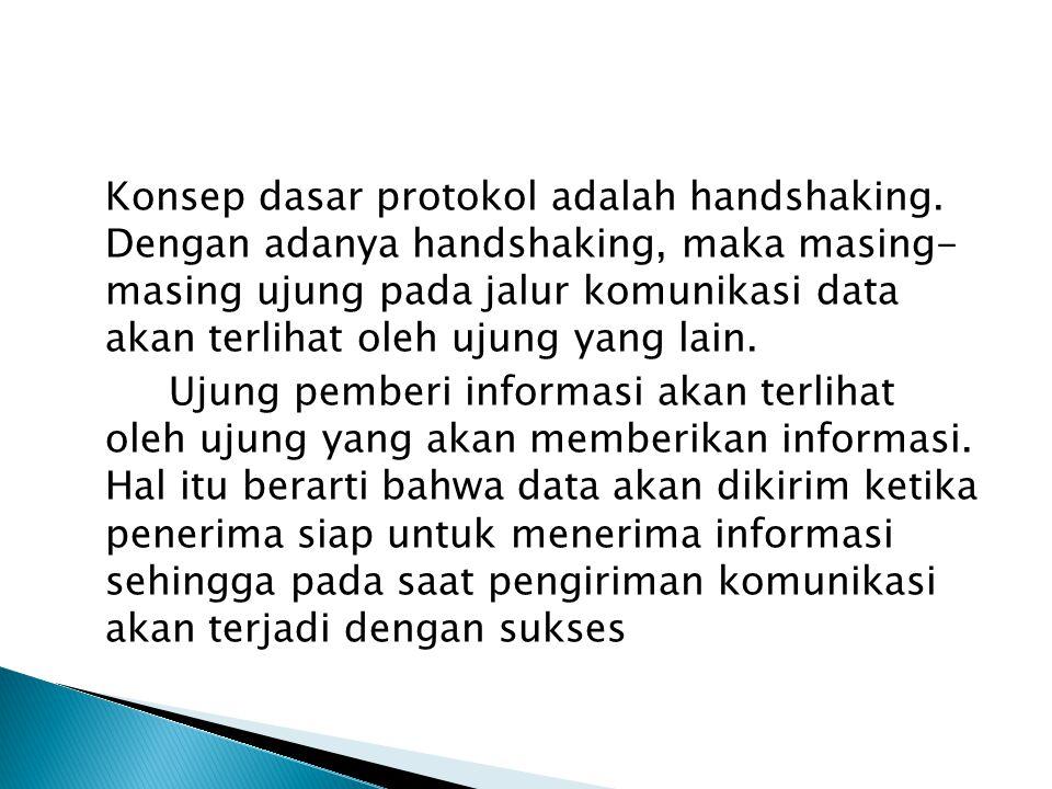 Konsep dasar protokol adalah handshaking.