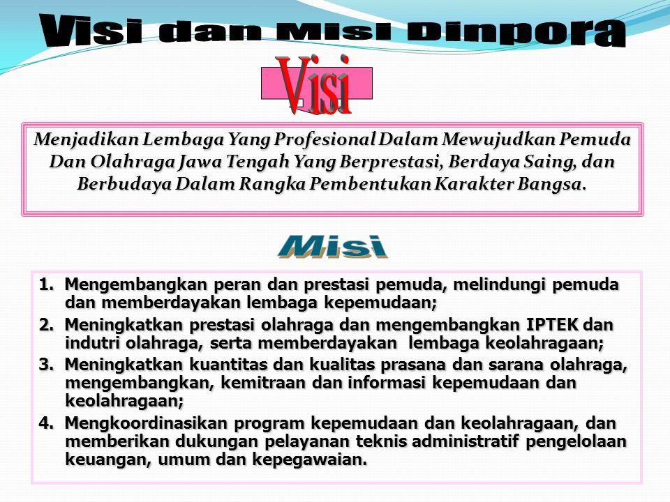 Menjadikan Lembaga Yang Profesional Dalam Mewujudkan Pemuda Dan Olahraga Jawa Tengah Yang Berprestasi, Berdaya Saing, dan Berbudaya Dalam Rangka Pembe